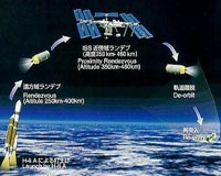 HTV rendezvous with ISS illustration